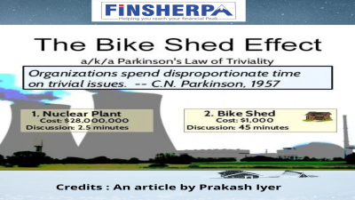 Bicycle Shed effect in Investing