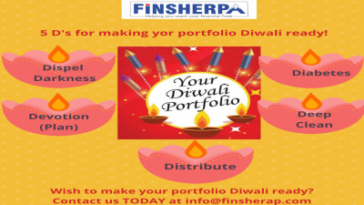 Is your Portfolio poised to welcome Lakshmi(Wealth) this Diwali?