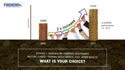Why Mutual Funds are better than Stocks for the common Man ?